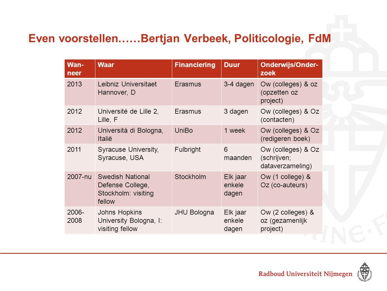 Even voorstellen……Bertjan Verbeek, Politicologie, FdM