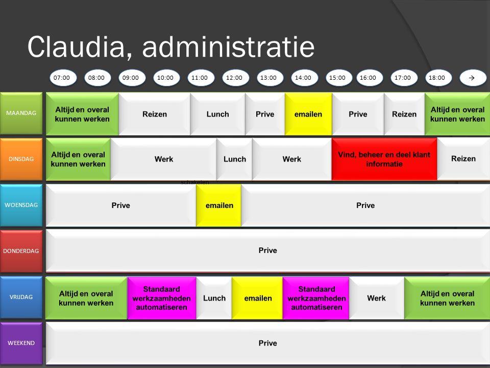 Claudia, administratie