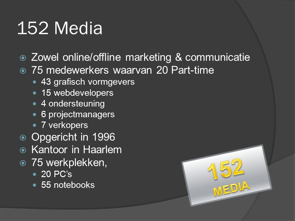 152 152 Media MEDIA Zowel online/offline marketing & communicatie