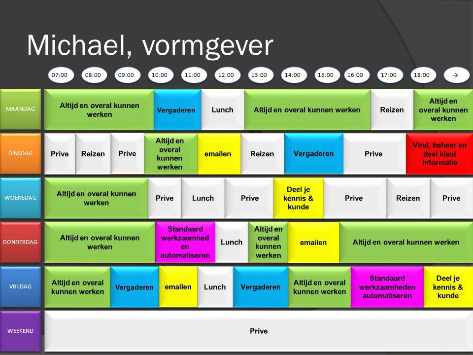 Michael, vormgever Prive Reizen Altijd en overal kunnen werken Lunch