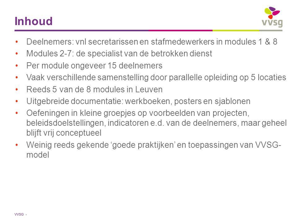 Inhoud Deelnemers: vnl secretarissen en stafmedewerkers in modules 1 & 8. Modules 2-7: de specialist van de betrokken dienst.