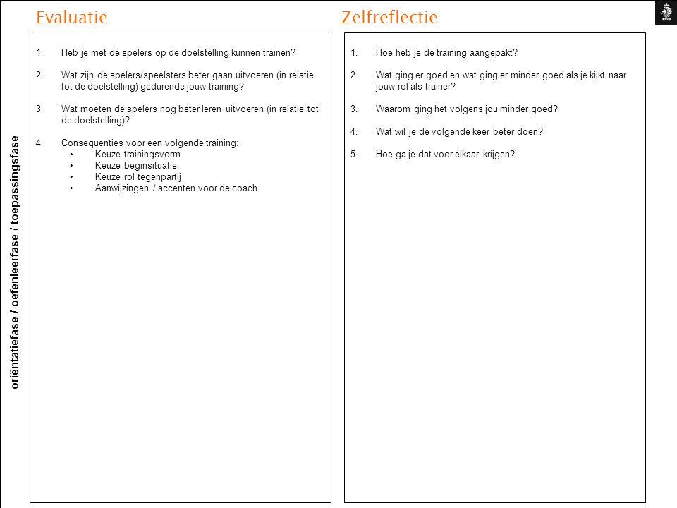 oriëntatiefase / oefenleerfase / toepassingsfase