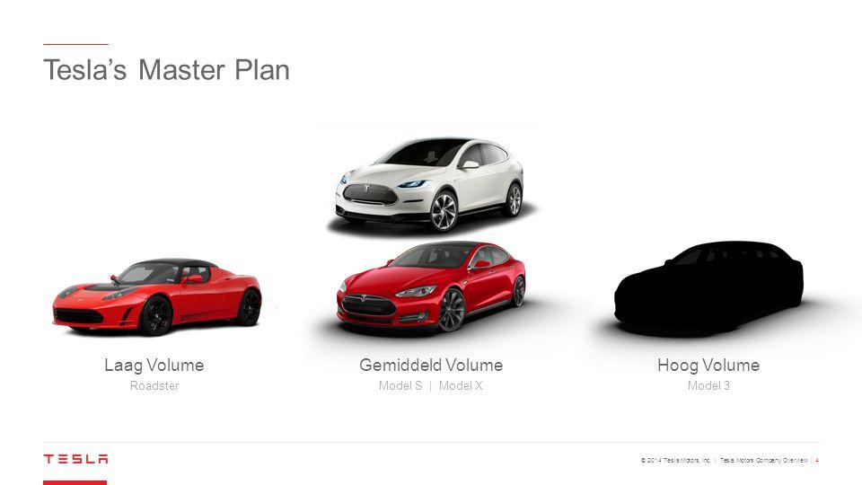Tesla's Master Plan Laag Volume Gemiddeld Volume Hoog Volume Roadster