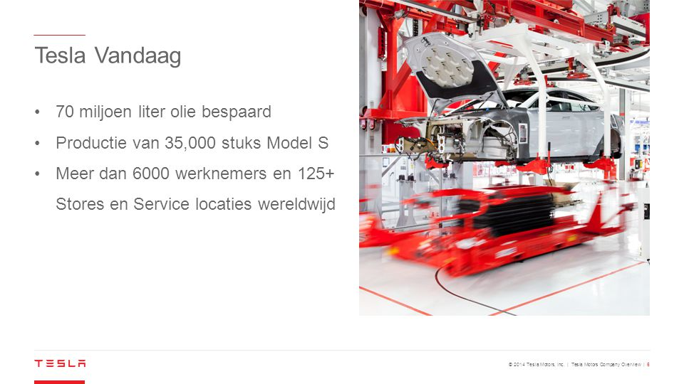 Tesla Vandaag 70 miljoen liter olie bespaard