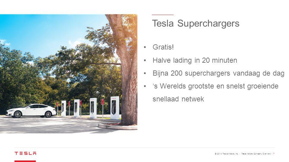 Tesla Superchargers Gratis! Halve lading in 20 minuten