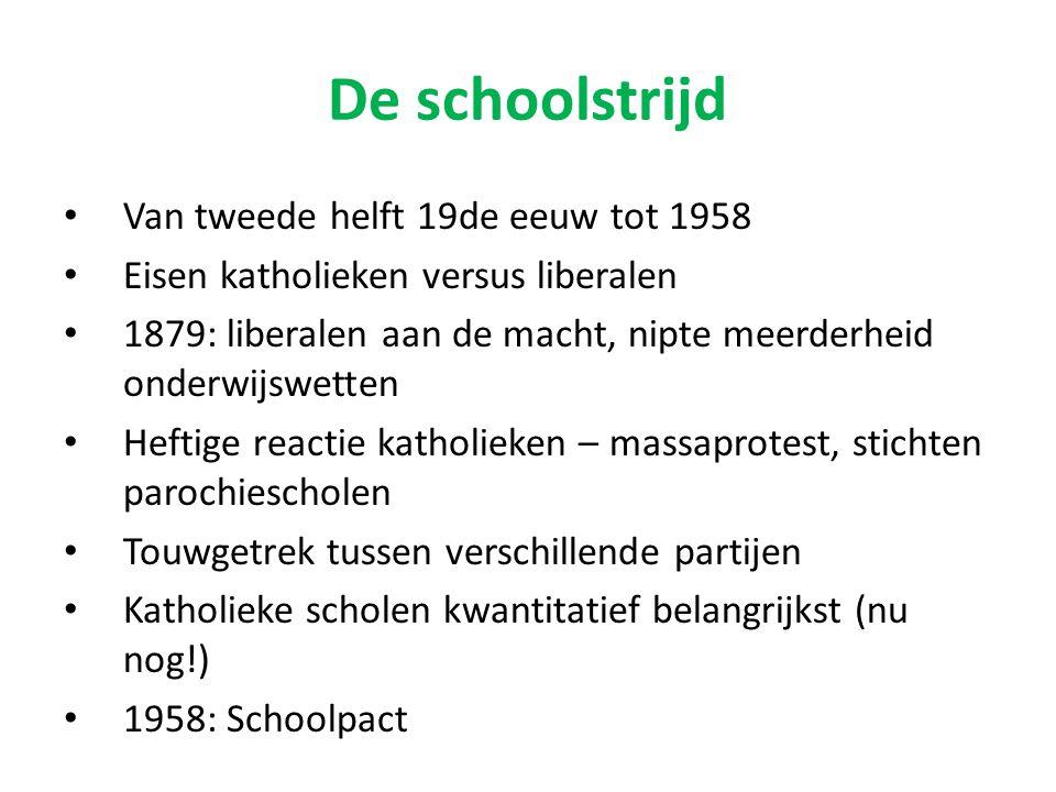 De schoolstrijd Van tweede helft 19de eeuw tot 1958