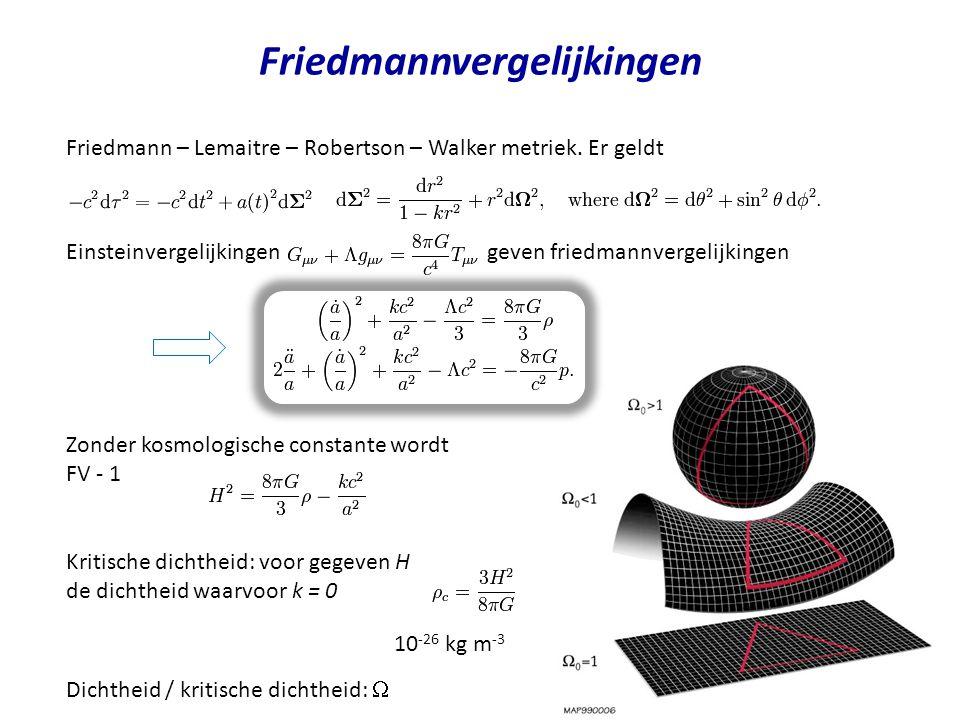 Friedmannvergelijkingen