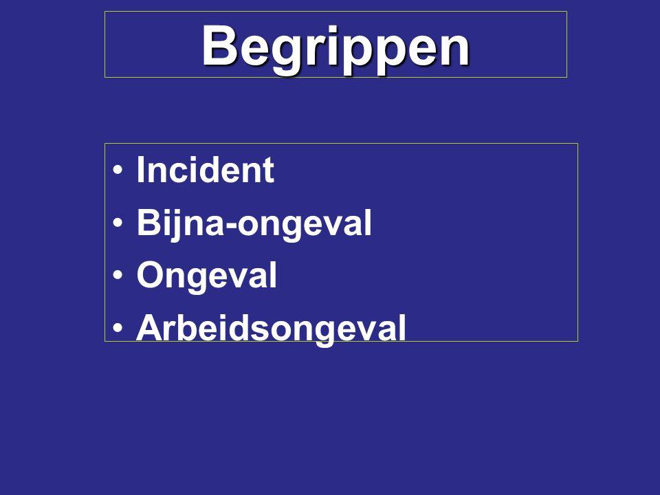 Begrippen Incident Bijna-ongeval Ongeval Arbeidsongeval