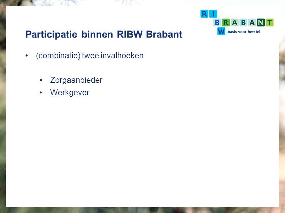 Participatie binnen RIBW Brabant