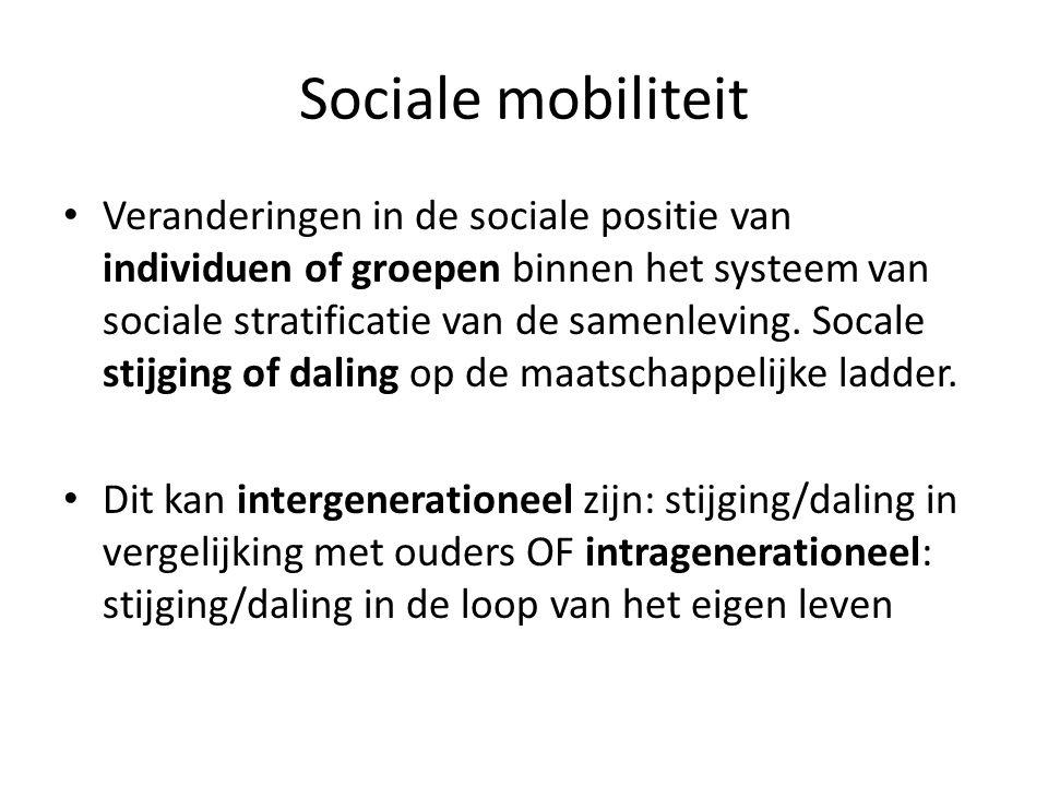 Sociale mobiliteit