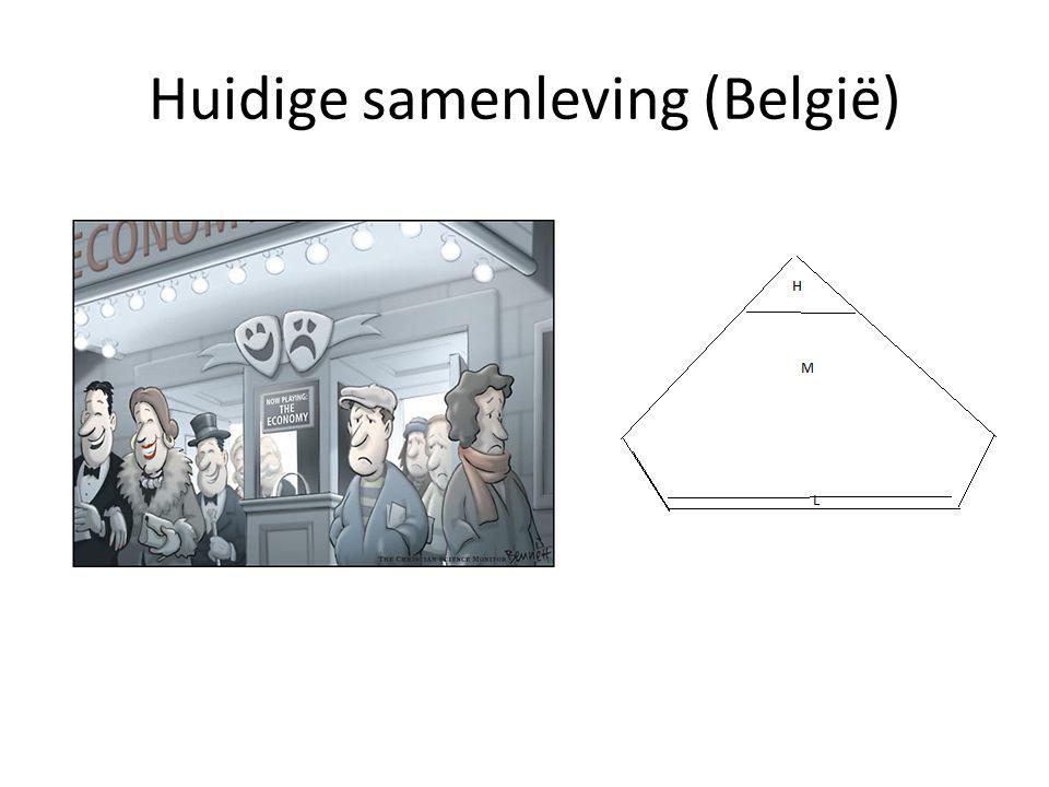 Huidige samenleving (België)