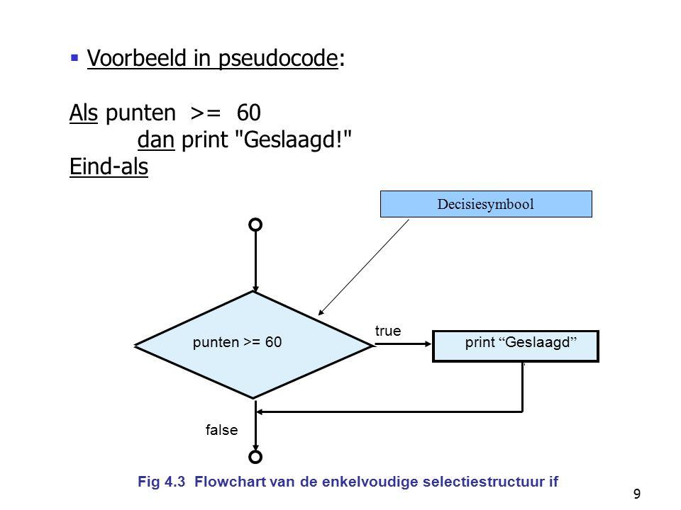 Voorbeeld in pseudocode: Als punten >= 60 dan print Geslaagd!