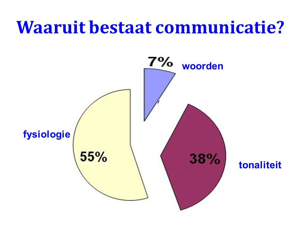 Waaruit bestaat communicatie