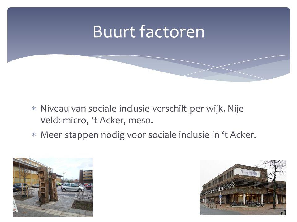 Buurt factoren Niveau van sociale inclusie verschilt per wijk. Nije Veld: micro, 't Acker, meso.