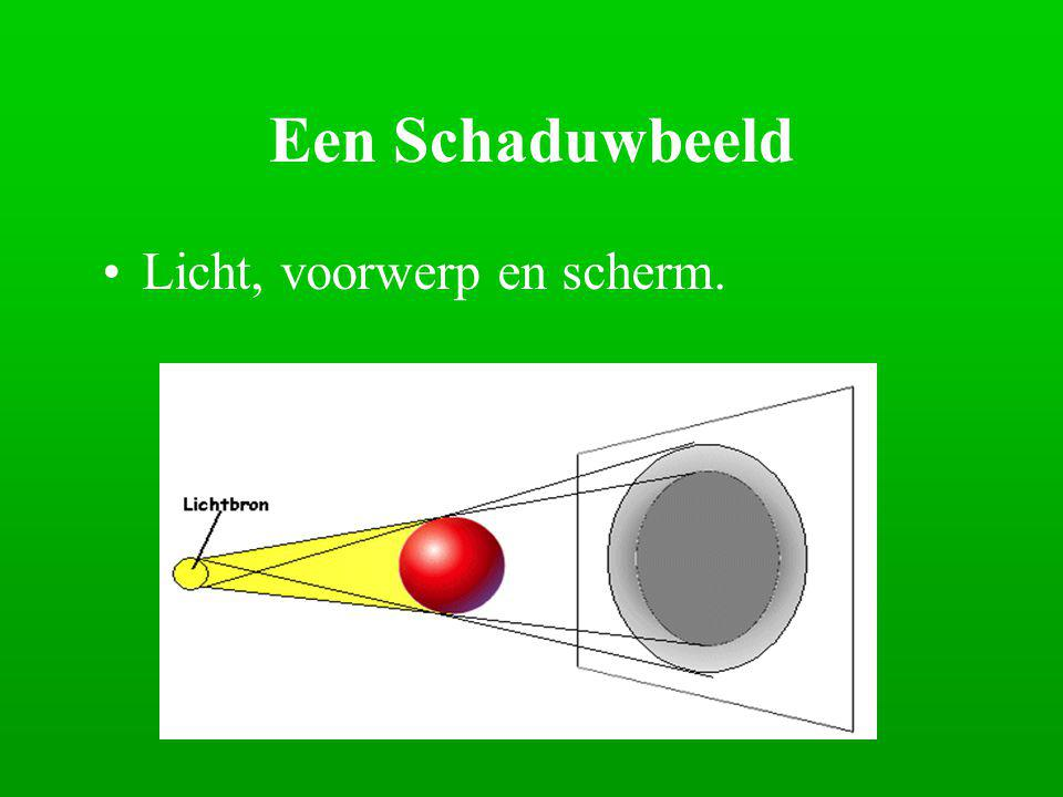 Een Schaduwbeeld Licht, voorwerp en scherm.