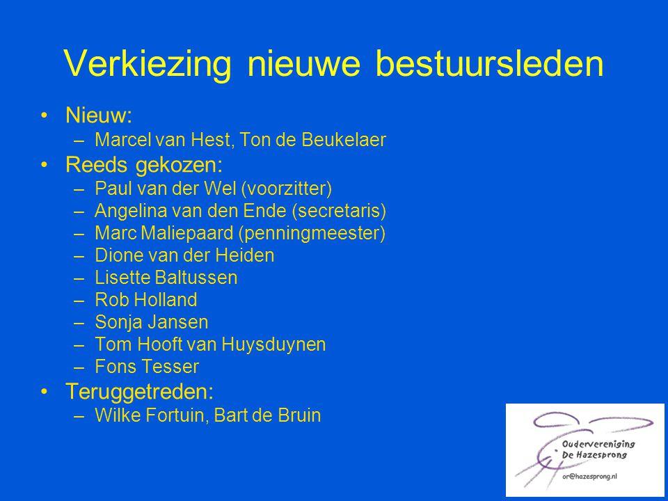 Verkiezing nieuwe bestuursleden
