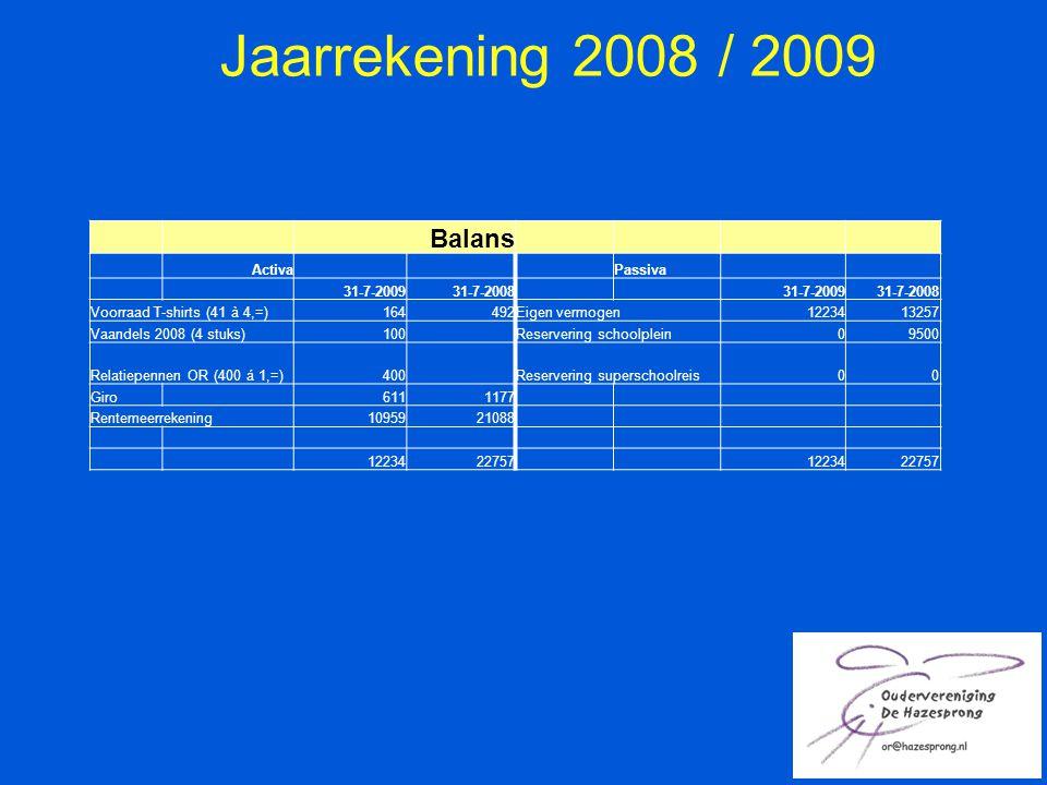 Jaarrekening 2008 / 2009 Balans Activa Passiva 31-7-2009 31-7-2008