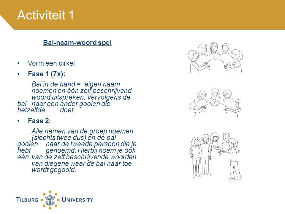 Activiteit 1 Bal-naam-woord spel Vorm een cirkel Fase 1 (7x):