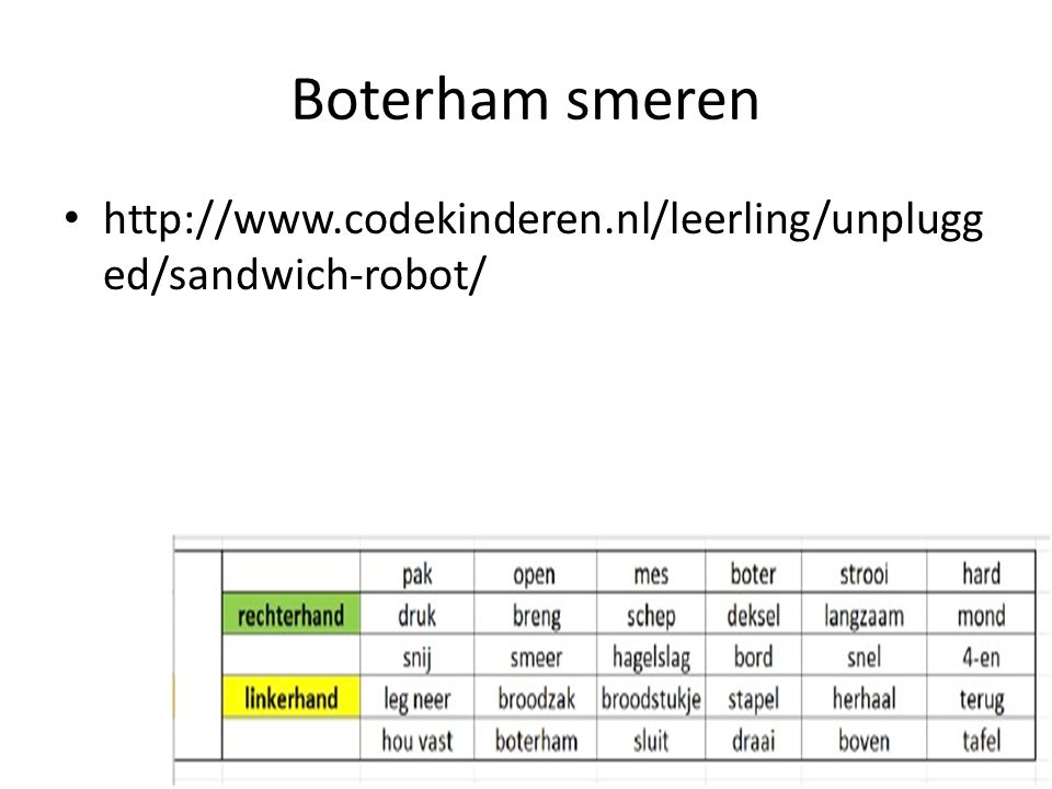 Boterham smeren http://www.codekinderen.nl/leerling/unplugged/sandwich-robot/