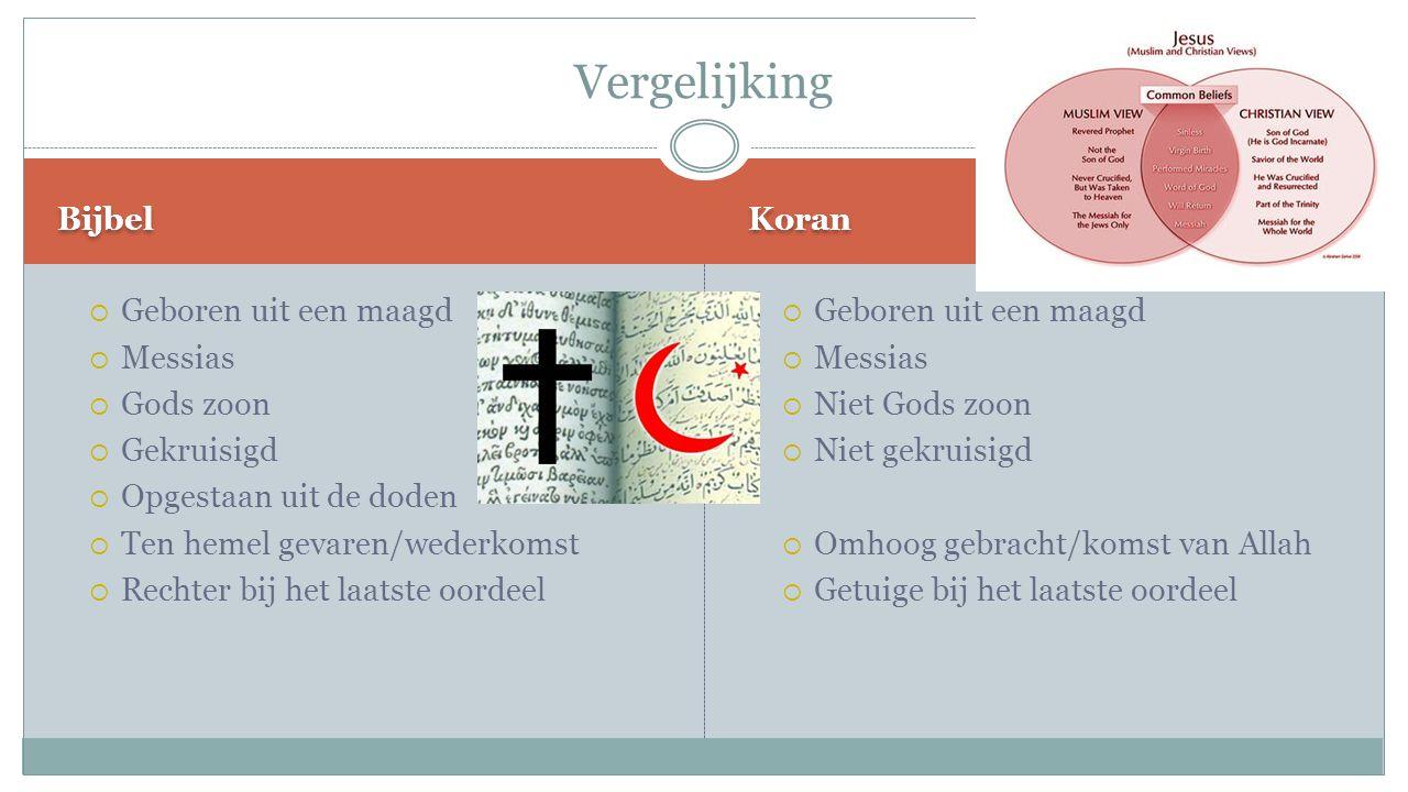 Vergelijking Bijbel Koran Geboren uit een maagd Messias Gods zoon