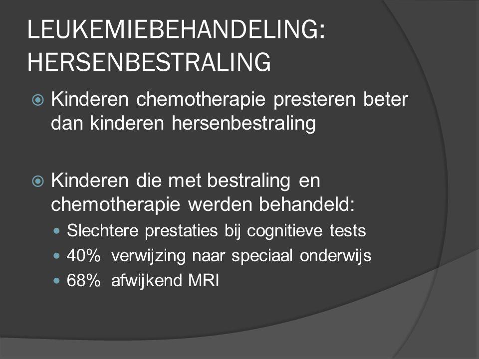 LEUKEMIEBEHANDELING: HERSENBESTRALING