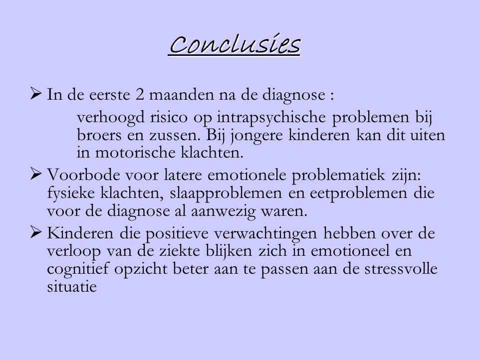 Conclusies In de eerste 2 maanden na de diagnose :