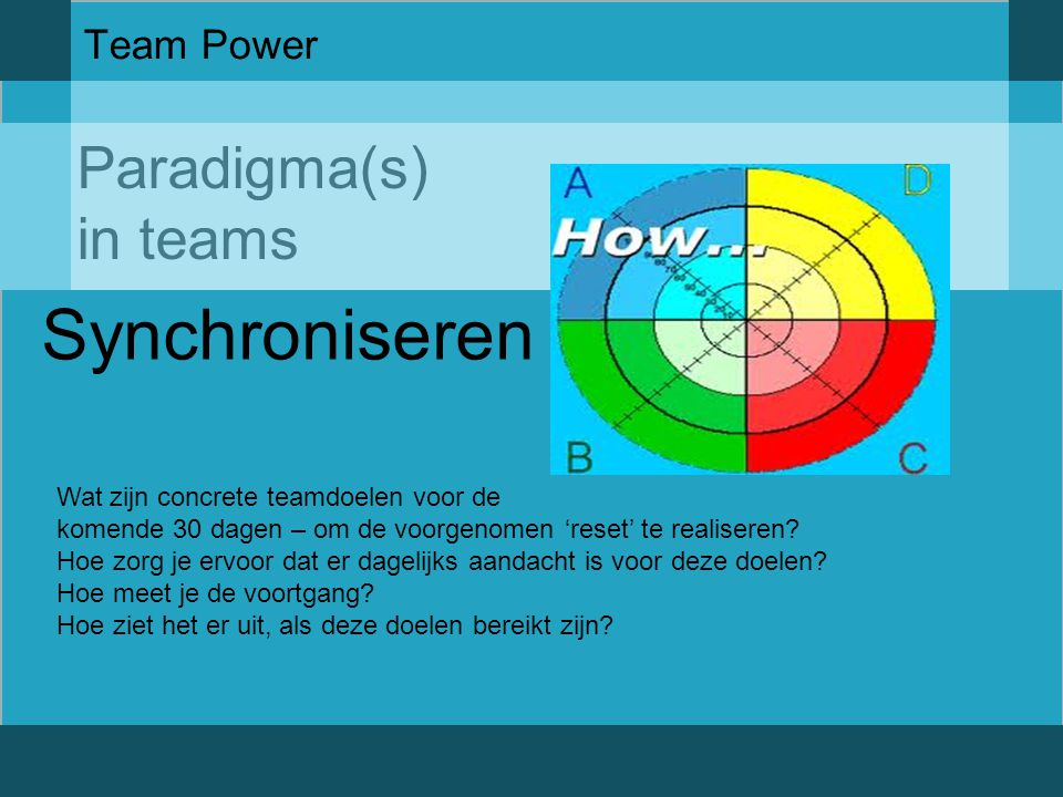 Synchroniseren Paradigma(s) in teams Team Power