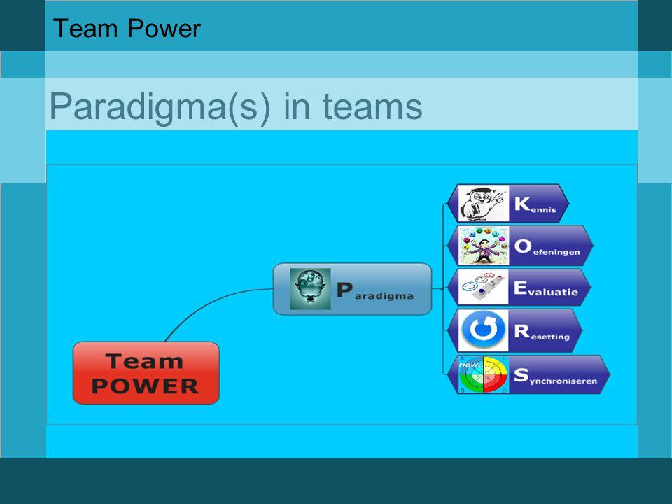 Team Power Paradigma(s) in teams
