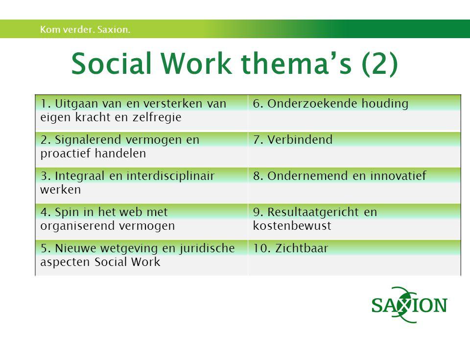 Social Work thema's (2) 1. Uitgaan van en versterken van eigen kracht en zelfregie. 6. Onderzoekende houding.