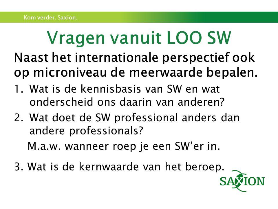 Vragen vanuit LOO SW Naast het internationale perspectief ook op microniveau de meerwaarde bepalen.