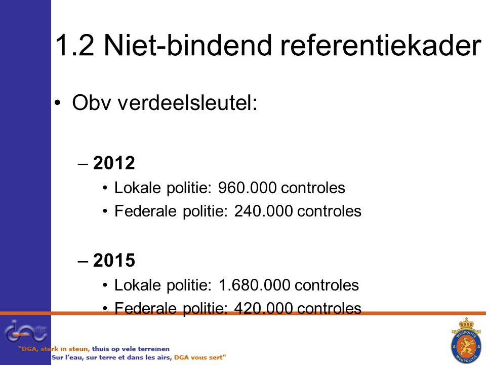 1.2 Niet-bindend referentiekader