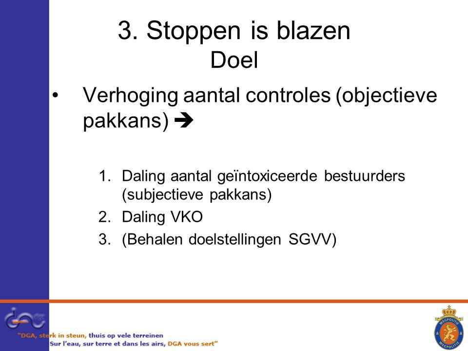 3. Stoppen is blazen Doel Verhoging aantal controles (objectieve pakkans)  Daling aantal geïntoxiceerde bestuurders (subjectieve pakkans)