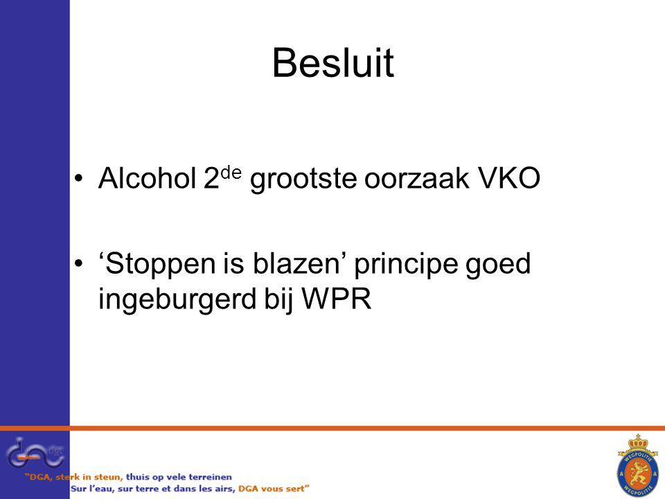 Besluit Alcohol 2de grootste oorzaak VKO