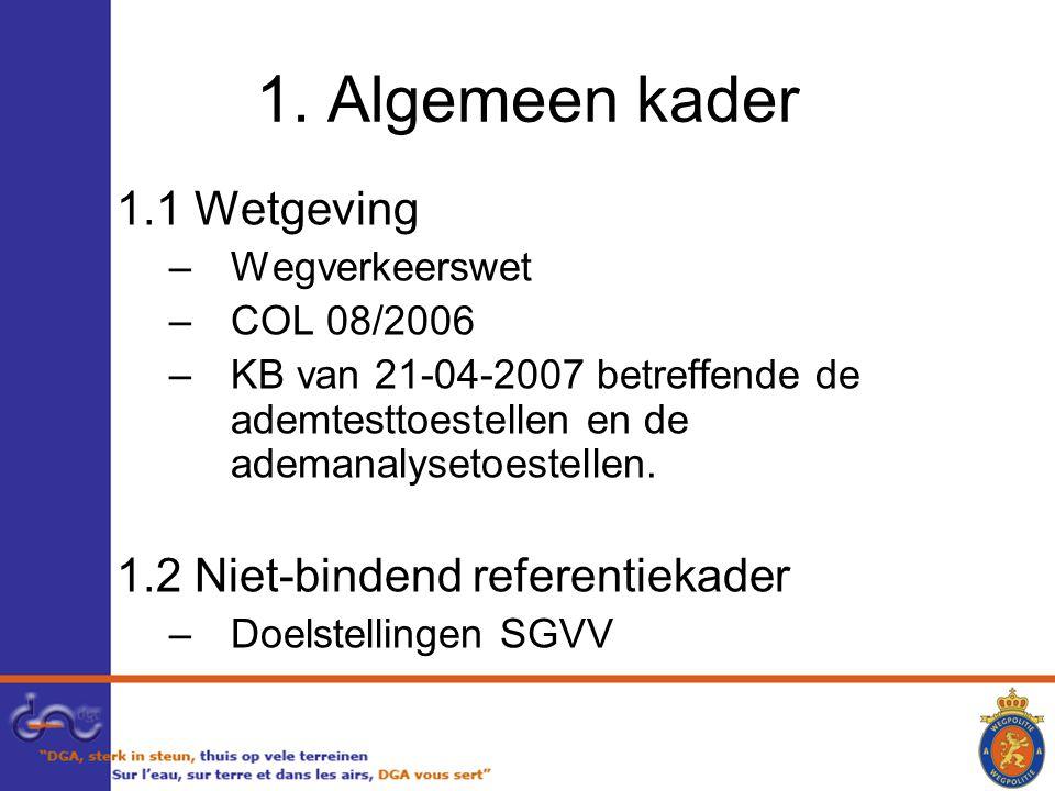 1. Algemeen kader 1.1 Wetgeving 1.2 Niet-bindend referentiekader
