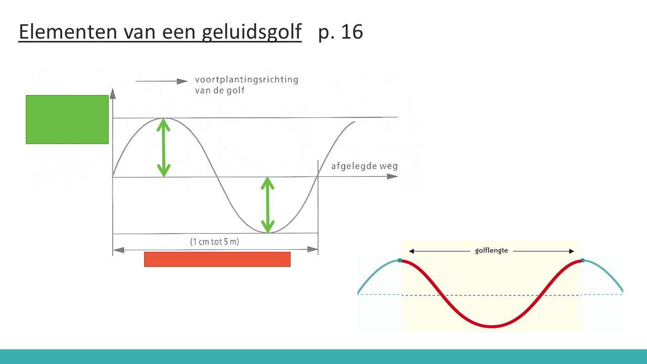Elementen van een geluidsgolf p. 16