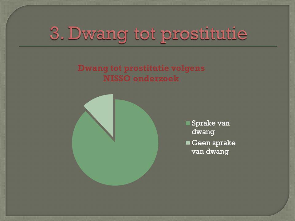 3. Dwang tot prostitutie