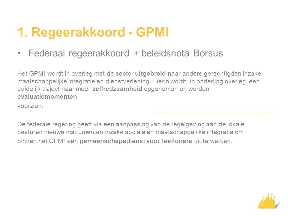 1. Regeerakkoord - GPMI Federaal regeerakkoord + beleidsnota Borsus