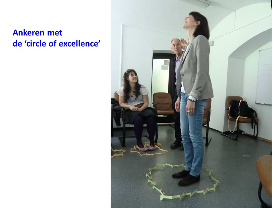 Ankeren met de 'circle of excellence'