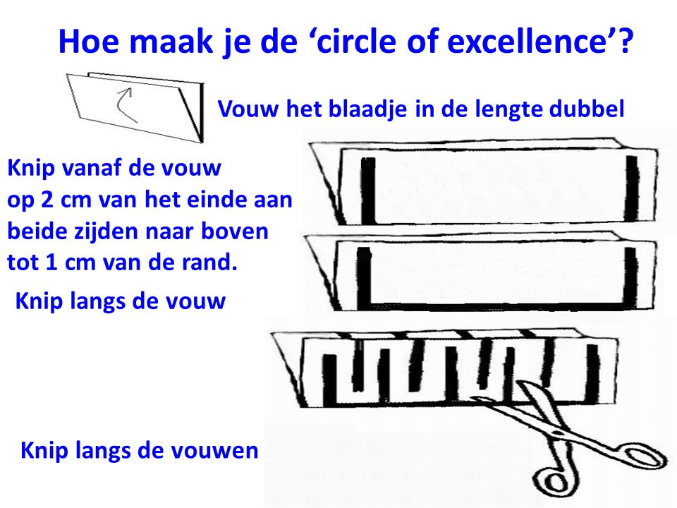Hoe maak je de 'circle of excellence'