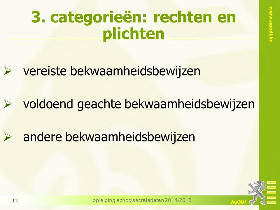 3. categorieën: rechten en plichten