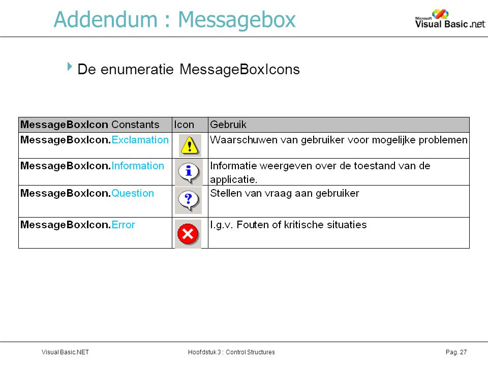 Addendum : Messagebox De enumeratie MessageBoxIcons