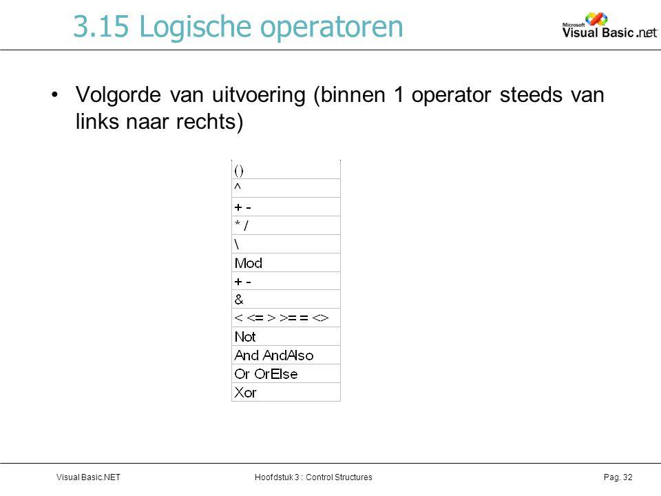 3.15 Logische operatoren Volgorde van uitvoering (binnen 1 operator steeds van links naar rechts) Visual Basic.NET.