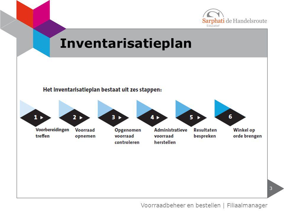 Inventarisatieplan Voorraadbeheer en bestellen | Filiaalmanager