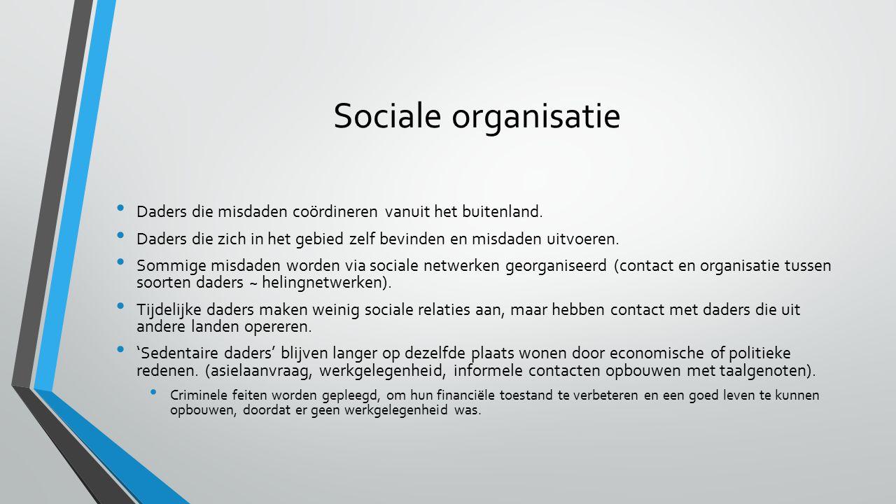 Sociale organisatie Daders die misdaden coördineren vanuit het buitenland. Daders die zich in het gebied zelf bevinden en misdaden uitvoeren.