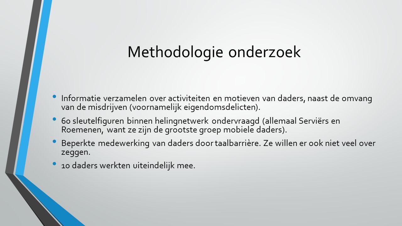 Methodologie onderzoek