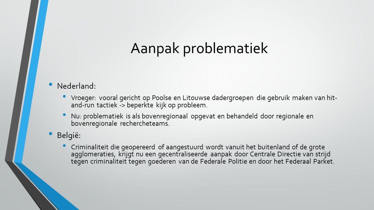 Aanpak problematiek Nederland: België:
