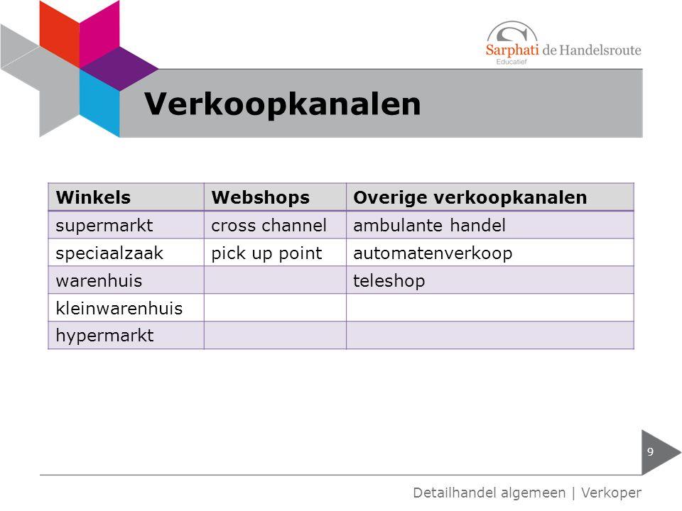 Verkoopkanalen Winkels Webshops Overige verkoopkanalen supermarkt