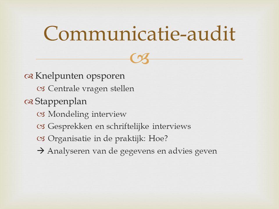 Communicatie-audit Knelpunten opsporen Stappenplan