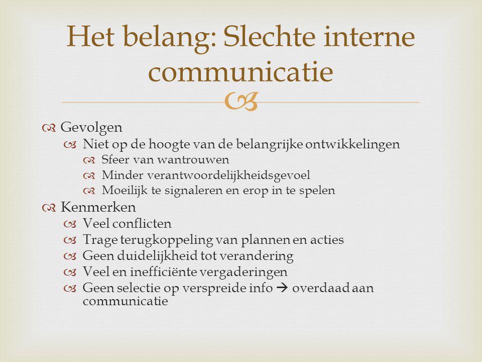 Het belang: Slechte interne communicatie