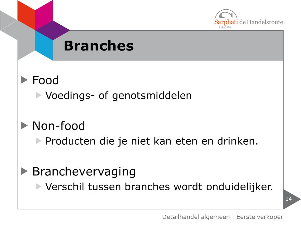 Branches Food Non-food Branchevervaging Voedings- of genotsmiddelen